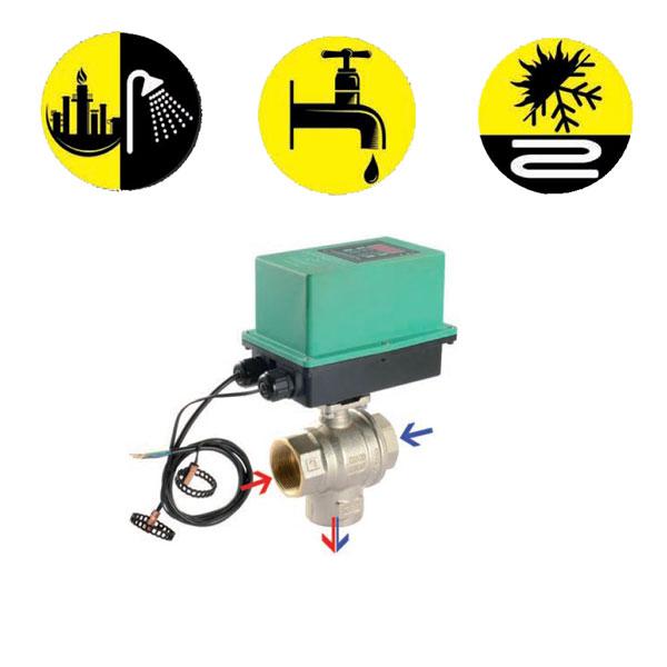 Actionnez électriquement les robinets à tournant sphérique : idéal pour les contrôles automatiques